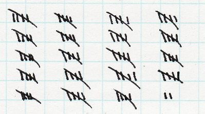 tally-marks-in-five-five-groups2